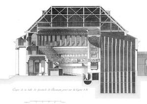Разрез, театр в Безансоне 1771-1773 гг., Франция.